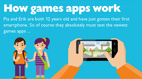 Graphic: �How games apps work�